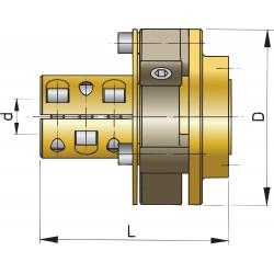 Type Bullflex 02 voor asdiameter D 1