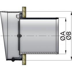 150mm uitlaat-spiegel doorvoer, kunststof