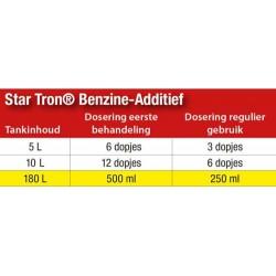 StarTron Benzine 250 ml.