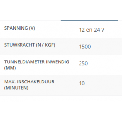 BOWPRO150 AC boegschroef 150kgf 12-24V
