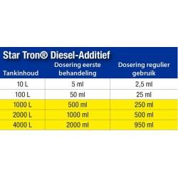 Star Tron« Diesel-Additief